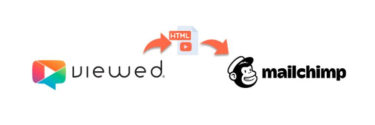 Tutorial viewed and mailchimp